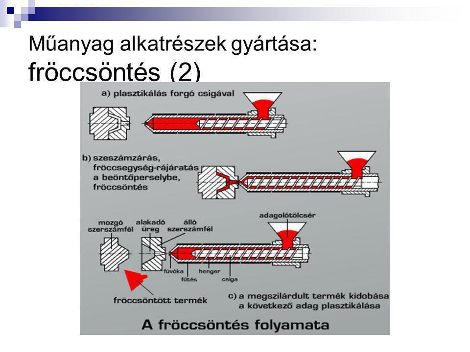 Műanyag alkatrészek gyártása: fröccsöntés (2)