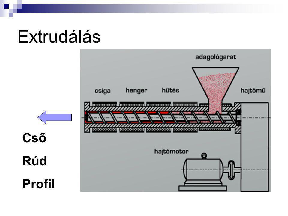 Fóliafúvás Belépő szakasz (nagyítva) Vastag falú extrudált csőből fólia cső készítése