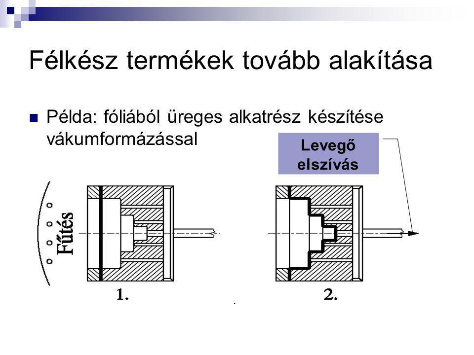 Műanyag alkatrészek formázása Öntőeljárások Mártóeljárások Zárt üregben formázás  Extruder-préslégformázás  Fröccsöntés  Prés-sajtolás