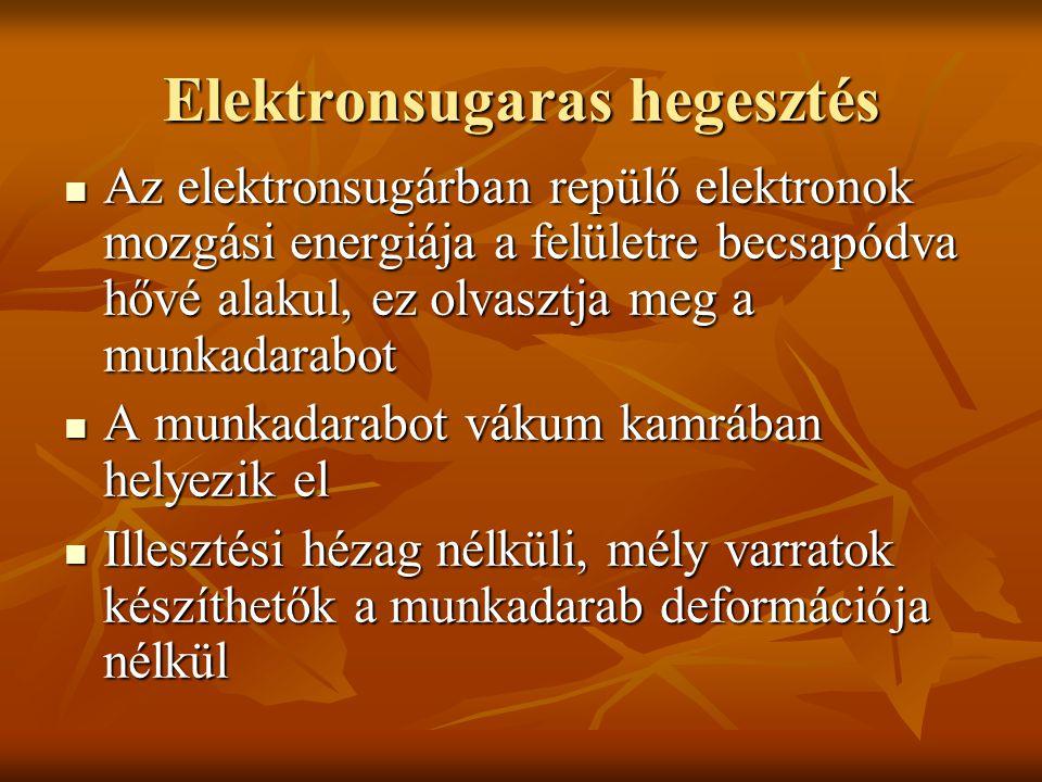 Elektronsugaras hegesztés Az elektronsugárban repülő elektronok mozgási energiája a felületre becsapódva hővé alakul, ez olvasztja meg a munkadarabot Az elektronsugárban repülő elektronok mozgási energiája a felületre becsapódva hővé alakul, ez olvasztja meg a munkadarabot A munkadarabot vákum kamrában helyezik el A munkadarabot vákum kamrában helyezik el Illesztési hézag nélküli, mély varratok készíthetők a munkadarab deformációja nélkül Illesztési hézag nélküli, mély varratok készíthetők a munkadarab deformációja nélkül