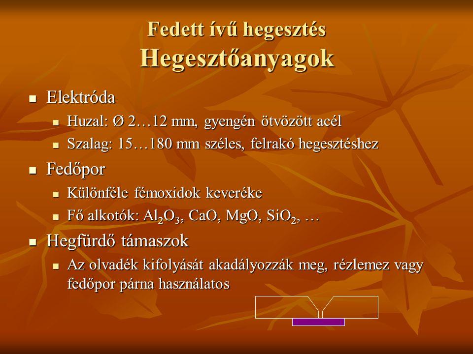 Fedett ívű hegesztés Hegesztőanyagok Elektróda Elektróda Huzal: Ø 2…12 mm, gyengén ötvözött acél Huzal: Ø 2…12 mm, gyengén ötvözött acél Szalag: 15…18