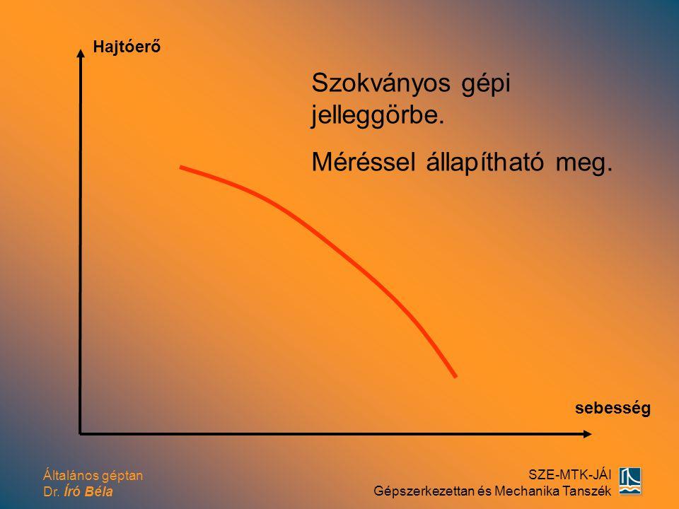 Általános géptan Dr. Író Béla SZE-MTK-JÁI Gépszerkezettan és Mechanika Tanszék Hajtóerő sebesség Szokványos gépi jelleggörbe. Méréssel állapítható meg