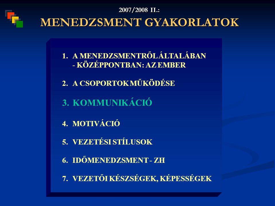 2007/2008 II.: MENEDZSMENT GYAKORLATOK 1.A MENEDZSMENTRŐL ÁLTALÁBAN - KÖZÉPPONTBAN: AZ EMBER 2.A CSOPORTOK MŰKÖDÉSE 3.KOMMUNIKÁCIÓ 4.MOTIVÁCIÓ 5.VEZETÉSI STÍLUSOK 6.IDŐMENEDZSMENT - ZH 7.VEZETŐI KÉSZSÉGEK, KÉPESSÉGEK