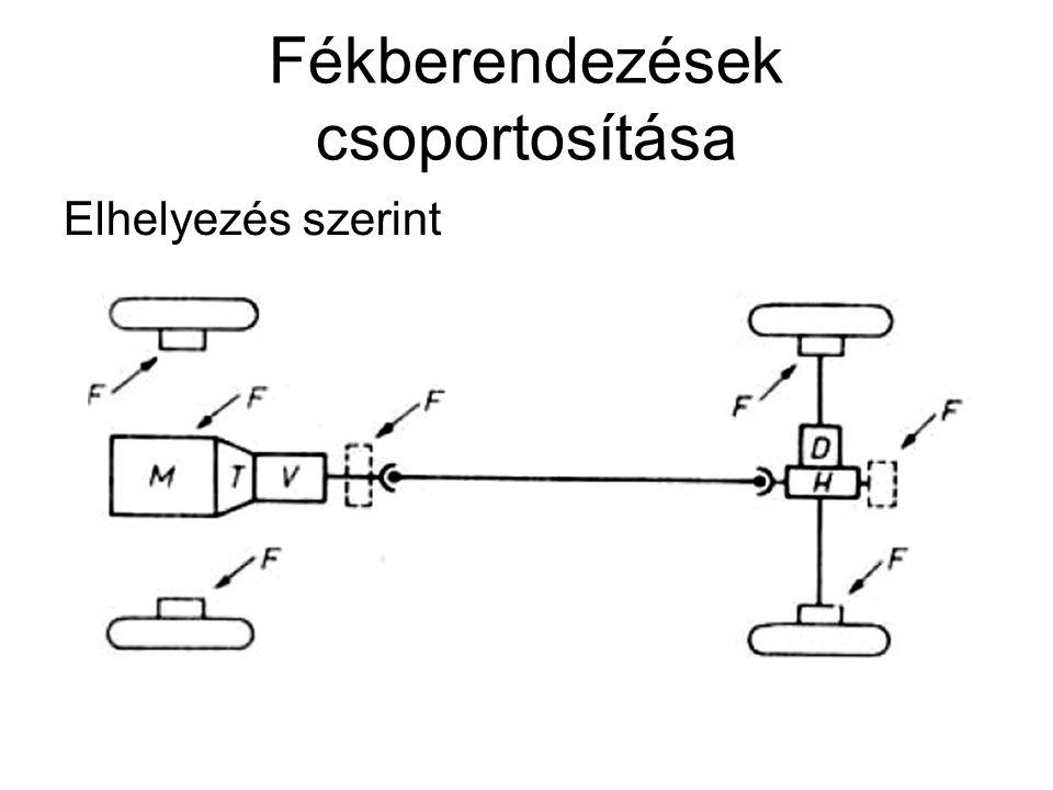 Fékberendezések szerkezeti egységei Három alrendszerre bonthatók fék vezérlése erőátvitel fékszerkezetre