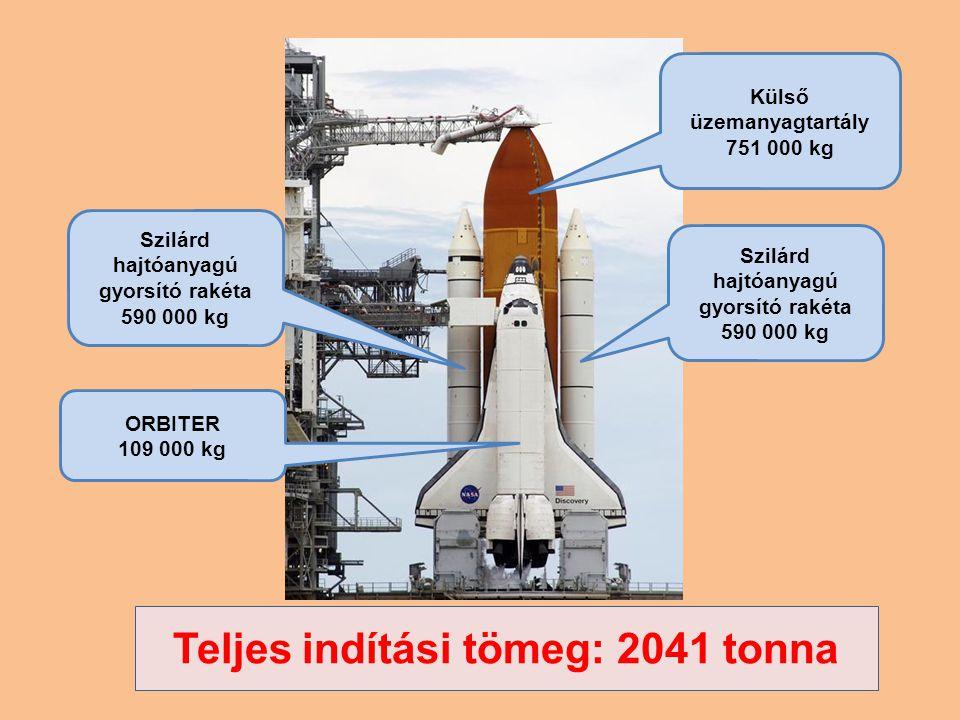 Teljes indítási tömeg: 2041 tonna Szilárd hajtóanyagú gyorsító rakéta 590 000 kg Szilárd hajtóanyagú gyorsító rakéta 590 000 kg Külső üzemanyagtartály 751 000 kg ORBITER 109 000 kg