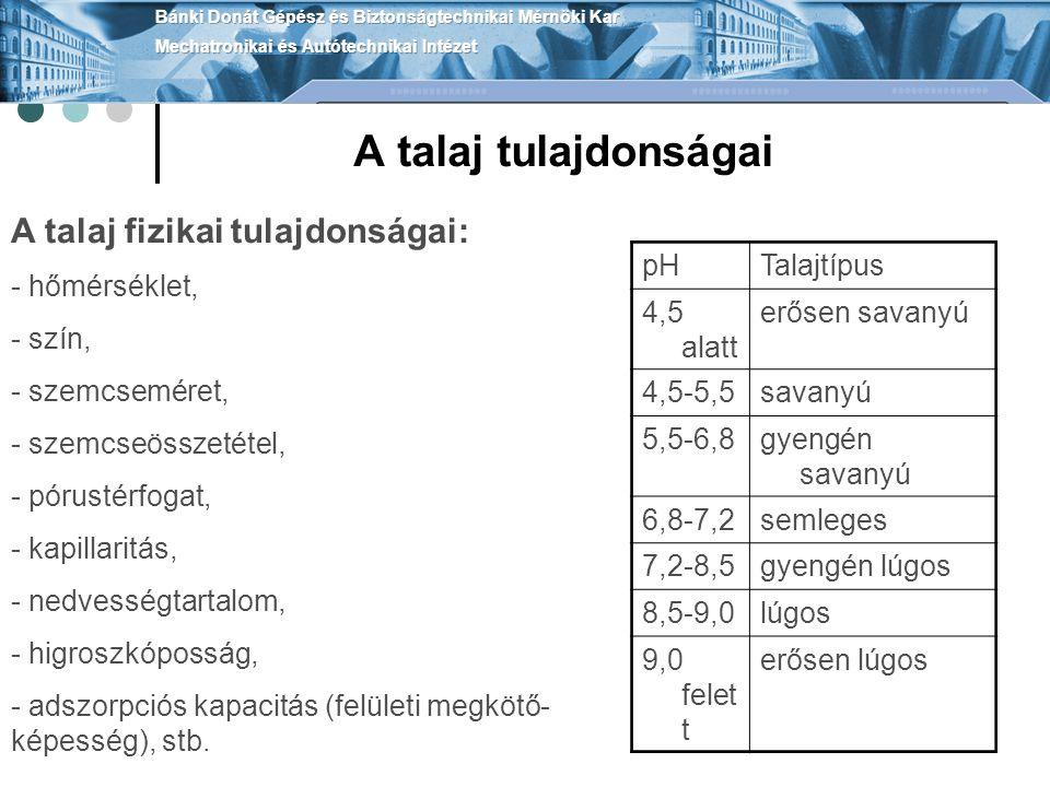 A talaj tulajdonságai pHTalajtípus 4,5 alatt erősen savanyú 4,5-5,5savanyú 5,5-6,8gyengén savanyú 6,8-7,2semleges 7,2-8,5gyengén lúgos 8,5-9,0lúgos 9,