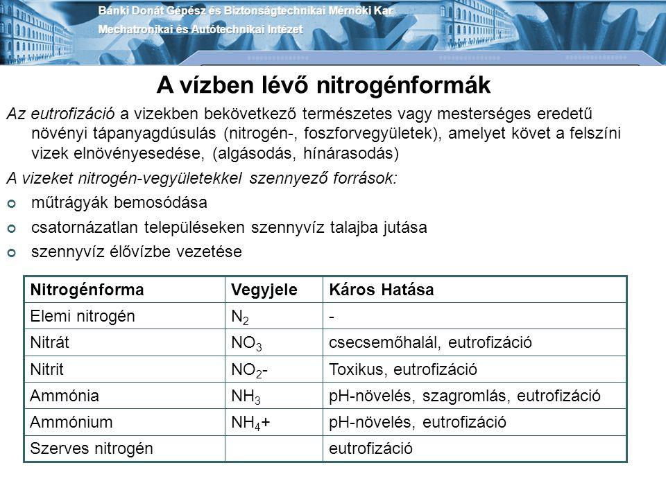 A vízben lévő nitrogénformák Az eutrofizáció a vizekben bekövetkező természetes vagy mesterséges eredetű növényi tápanyagdúsulás (nitrogén-, foszforvegyületek), amelyet követ a felszíni vizek elnövényesedése, (algásodás, hínárasodás) A vizeket nitrogén-vegyületekkel szennyező források: műtrágyák bemosódása csatornázatlan településeken szennyvíz talajba jutása szennyvíz élővízbe vezetése eutrofizációSzerves nitrogén pH-növelés, eutrofizációNH 4 +Ammónium pH-növelés, szagromlás, eutrofizációNH 3 Ammónia Toxikus, eutrofizációNO 2 -Nitrit csecsemőhalál, eutrofizációNO 3 Nitrát -N2N2 Elemi nitrogén Káros HatásaVegyjeleNitrogénforma