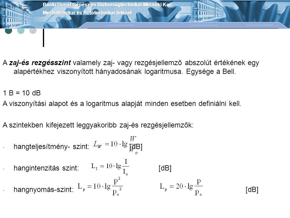 A zaj-és rezgésszint valamely zaj- vagy rezgésjellemző abszolút értékének egy alapértékhez viszonyított hányadosának logaritmusa. Egysége a Bell. 1 B