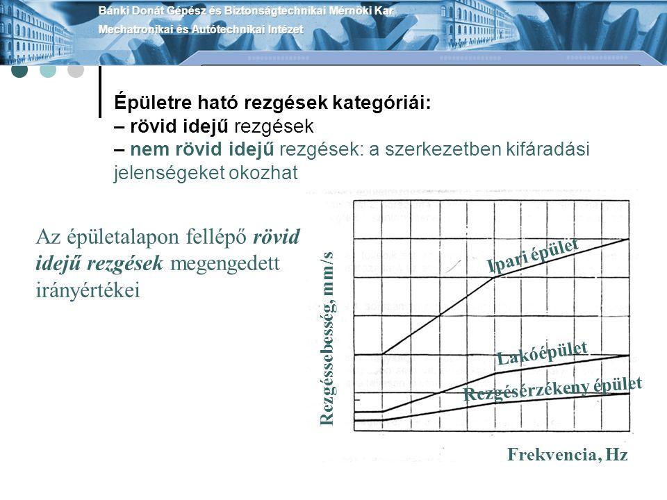 Épületre ható rezgések kategóriái: –rövid idejű rezgések –nem rövid idejű rezgések: a szerkezetben kifáradási jelenségeket okozhat Az épületalapon fel