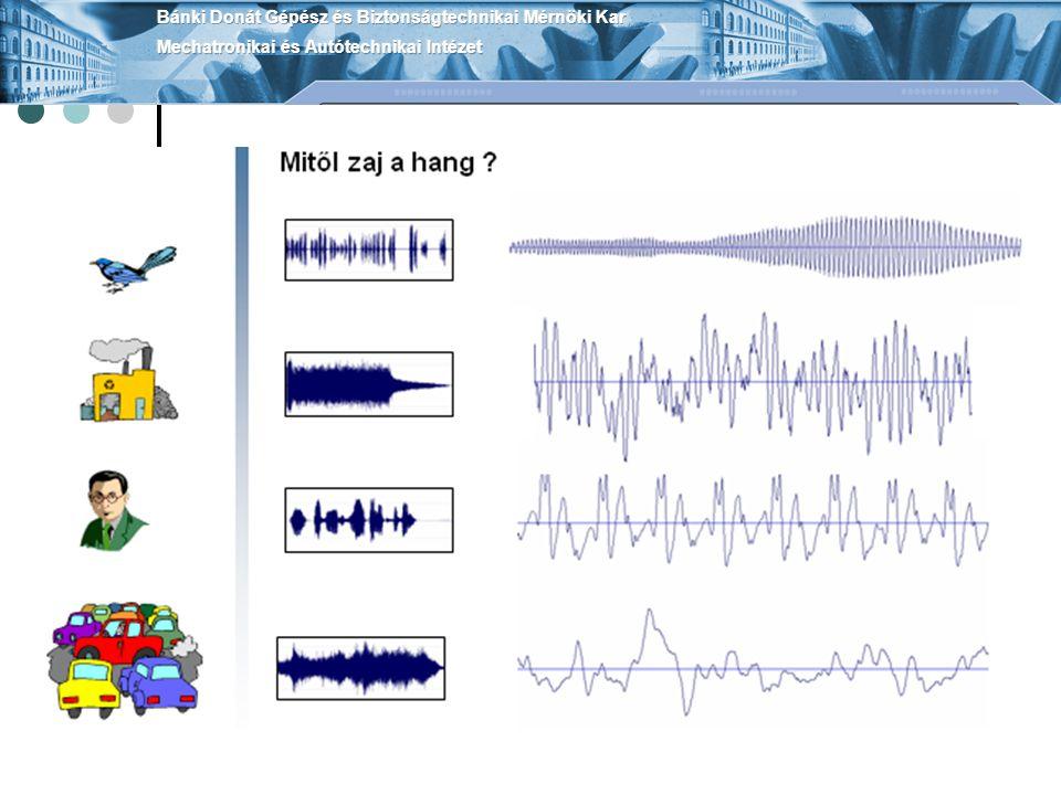 A hangok fizikai felosztása Forma szerint: (Fizikai hullámok alakja) - Tiszta hang (szinuszos hullám) - Zenei hang (periodikus) - Zörej (statikus jellegű) - Összetett (kevert) Időbeli lefolyás szerint : - Állandó jellegű (hosszabb ideig azonos) - Változó jellegű (átmeneti) - Szakaszos (kis szünetek) - Egyszeri (hosszú szünetek)