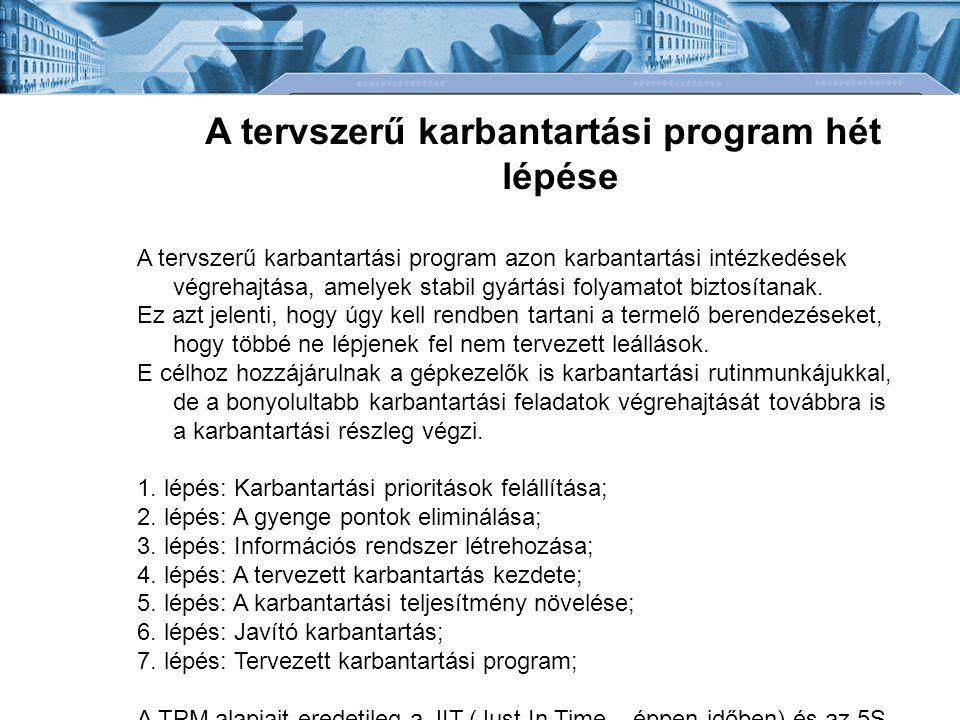 A tervszerű karbantartási program hét lépése A tervszerű karbantartási program azon karbantartási intézkedések végrehajtása, amelyek stabil gyártási f