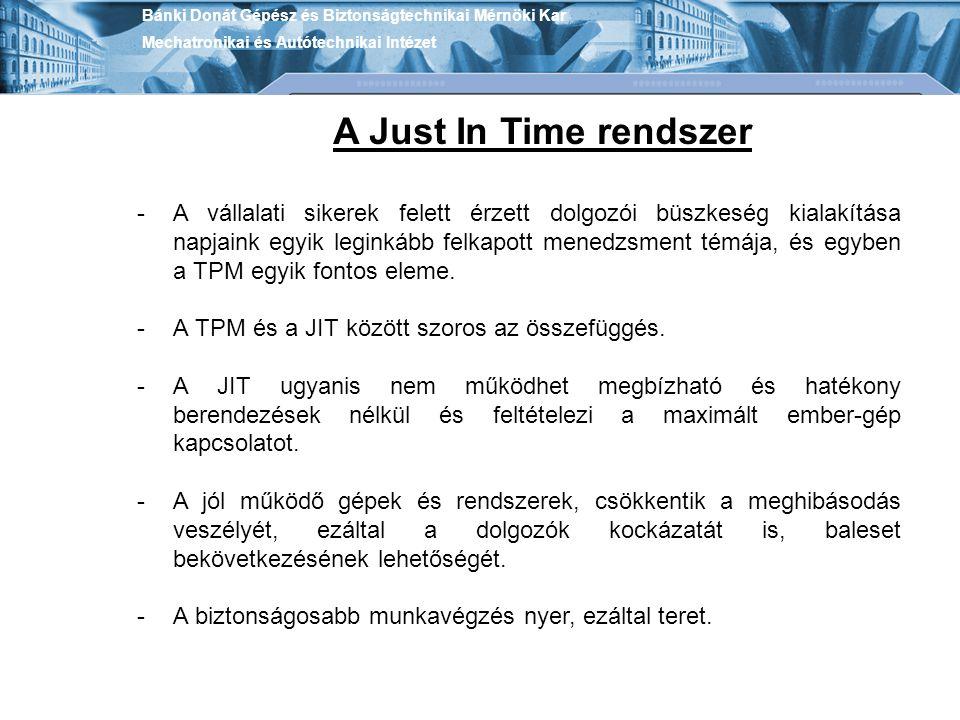 Bánki Donát Gépész és Biztonságtechnikai Mérnöki Kar Mechatronikai és Autótechnikai Intézet A Just In Time rendszer -A vállalati sikerek felett érzett