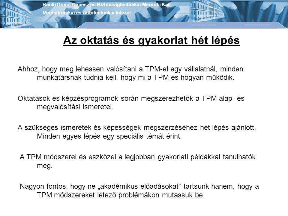 Az oktatás és gyakorlat hét lépés Ahhoz, hogy meg lehessen valósítani a TPM-et egy vállalatnál, minden munkatársnak tudnia kell, hogy mi a TPM és hogy