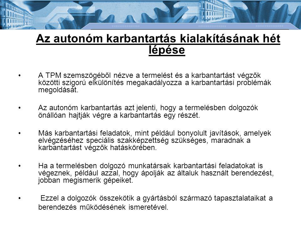 Az autonóm karbantartás kialakításának hét lépése A TPM szemszögéből nézve a termelést és a karbantartást végzők közötti szigorú elkülönítés megakadál