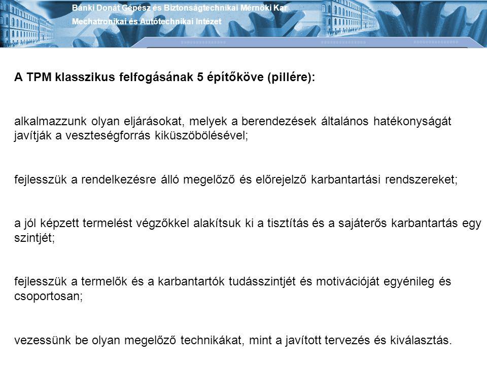 Bánki Donát Gépész és Biztonságtechnikai Mérnöki Kar Mechatronikai és Autótechnikai Intézet A TPM klasszikus felfogásának 5 építőköve (pillére): alkal
