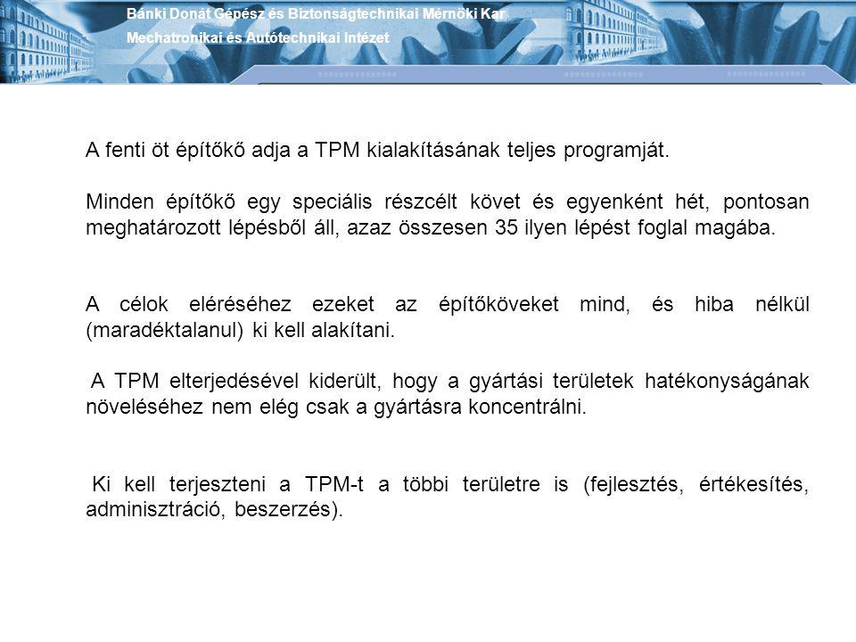 Bánki Donát Gépész és Biztonságtechnikai Mérnöki Kar Mechatronikai és Autótechnikai Intézet A fenti öt építőkő adja a TPM kialakításának teljes progra