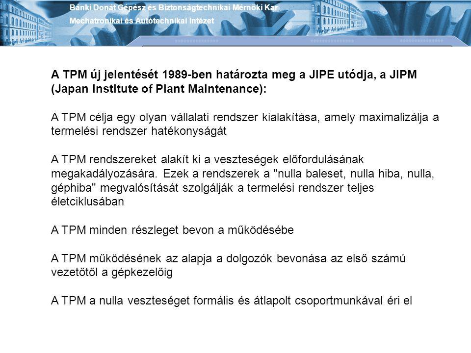 Bánki Donát Gépész és Biztonságtechnikai Mérnöki Kar Mechatronikai és Autótechnikai Intézet A TPM új jelentését 1989-ben határozta meg a JIPE utódja,