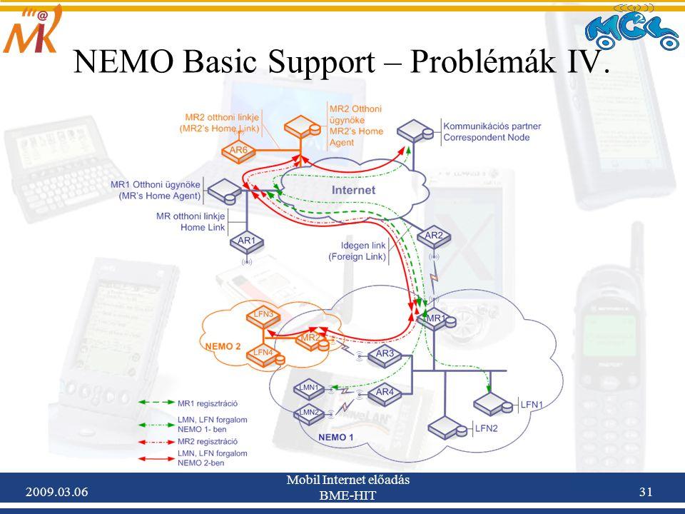 2009.03.06 Mobil Internet előadás BME-HIT 31 NEMO Basic Support – Problémák IV.