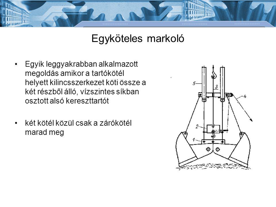 Egyköteles markoló Egyik leggyakrabban alkalmazott megoldás amikor a tartókötél helyett kilincsszerkezet köti össze a két részből álló, vízszintes sík