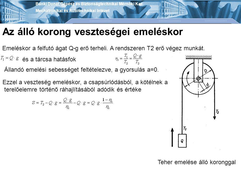 Bánki Donát Gépész és Biztonságtechnikai Mérnöki Kar Mechatronikai és Autótechnikai Intézet Az álló korong veszteségei süllyesztéskor.