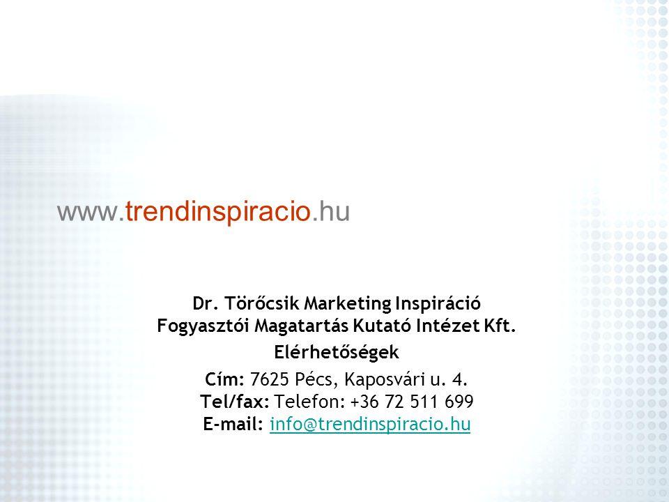 www.trendinspiracio.hu Dr. Törőcsik Marketing Inspiráció Fogyasztói Magatartás Kutató Intézet Kft. Elérhetőségek Cím: 7625 Pécs, Kaposvári u. 4. Tel/f