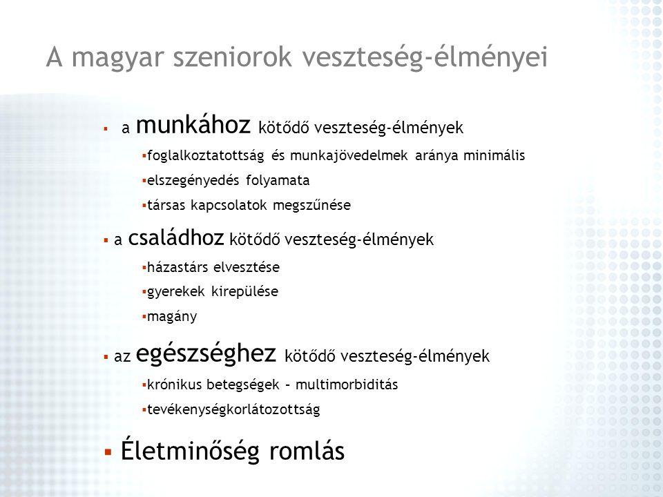 A magyar szeniorok veszteség-élményei  a munkához kötődő veszteség-élmények  foglalkoztatottság és munkajövedelmek aránya minimális  elszegényedés