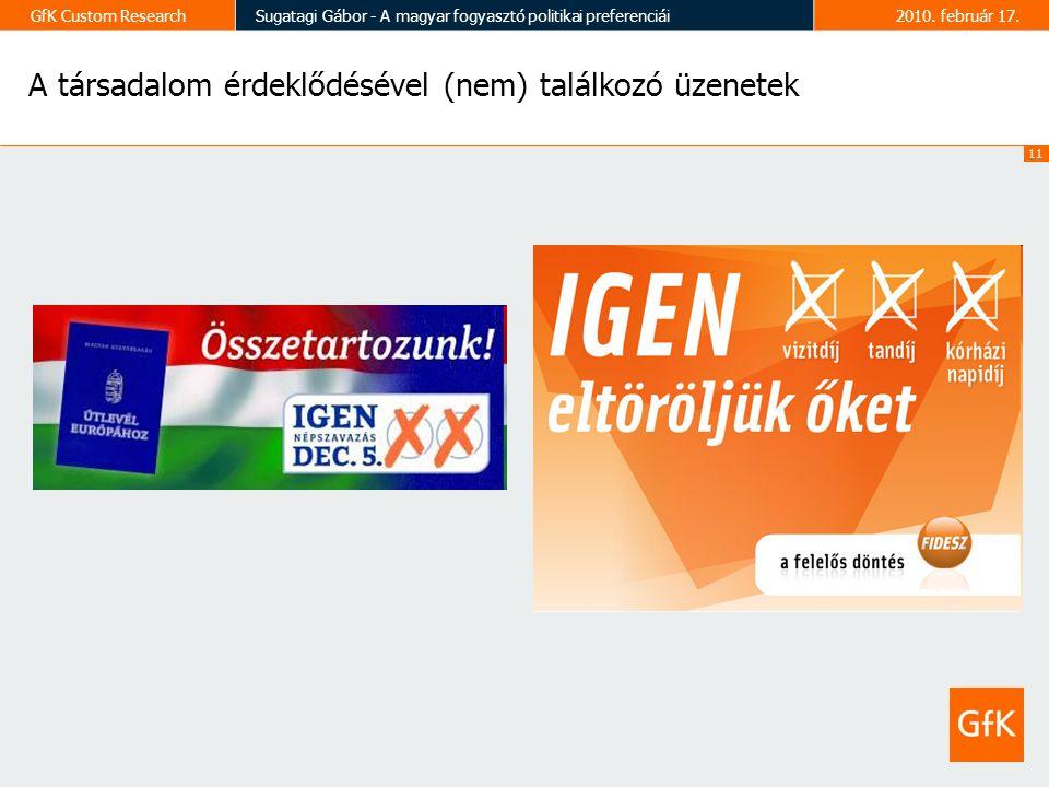 11 GfK Custom ResearchSugatagi Gábor - A magyar fogyasztó politikai preferenciái2010.