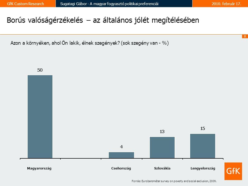 9 GfK Custom ResearchSugatagi Gábor - A magyar fogyasztó politikai preferenciái2010.
