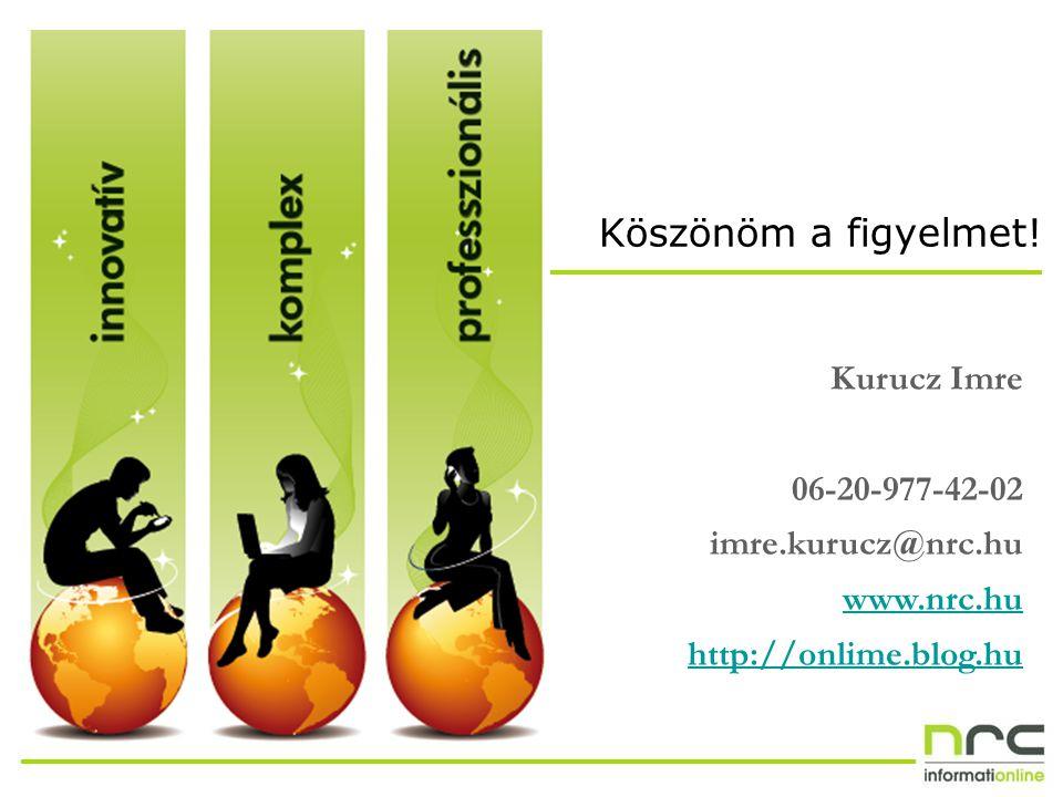 Köszönöm a figyelmet! Kurucz Imre 06-20-977-42-02 imre.kurucz@nrc.hu www.nrc.hu http://onlime.blog.hu