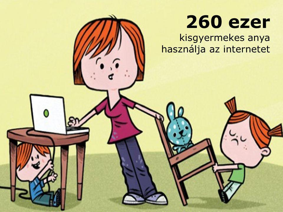 260 ezer kisgyermekes anya használja az internetet