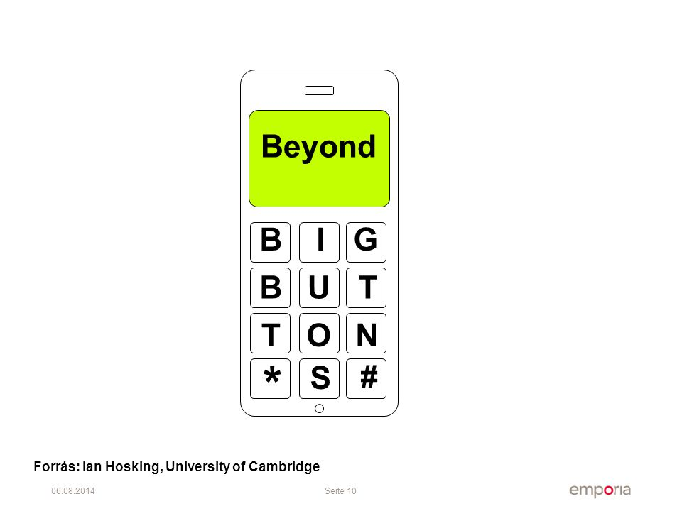 06.08.2014Seite 10 BIG BUT TON S * # Beyond Forrás: Ian Hosking, University of Cambridge