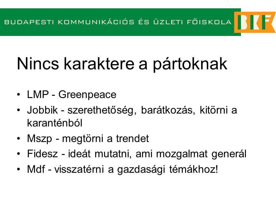 Nincs karaktere a pártoknak LMP - Greenpeace Jobbik - szerethetőség, barátkozás, kitörni a karanténból Mszp - megtörni a trendet Fidesz - ideát mutatni, ami mozgalmat generál Mdf - visszatérni a gazdasági témákhoz!