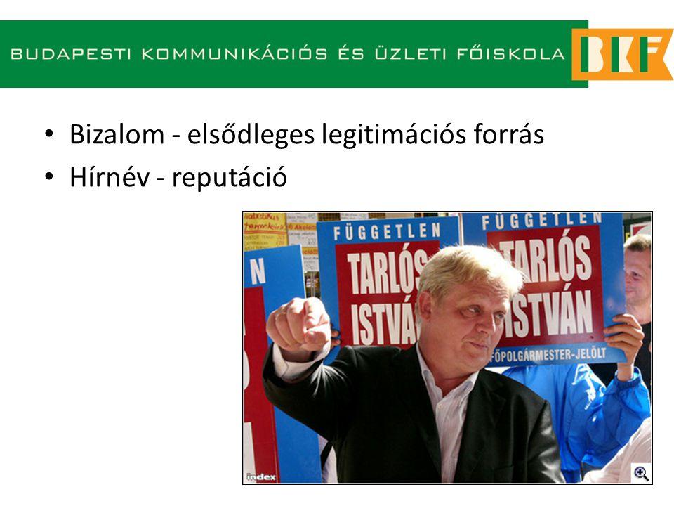 Bizalom - elsődleges legitimációs forrás Hírnév - reputáció
