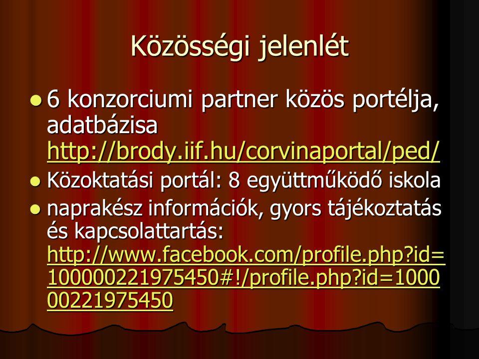 Közösségi jelenlét 6 konzorciumi partner közös portélja, adatbázisa http://brody.iif.hu/corvinaportal/ped/ 6 konzorciumi partner közös portélja, adatbázisa http://brody.iif.hu/corvinaportal/ped/ http://brody.iif.hu/corvinaportal/ped/ Közoktatási portál: 8 együttműködő iskola Közoktatási portál: 8 együttműködő iskola naprakész információk, gyors tájékoztatás és kapcsolattartás: http://www.facebook.com/profile.php?id= 100000221975450#!/profile.php?id=1000 00221975450 naprakész információk, gyors tájékoztatás és kapcsolattartás: http://www.facebook.com/profile.php?id= 100000221975450#!/profile.php?id=1000 00221975450 http://www.facebook.com/profile.php?id= 100000221975450#!/profile.php?id=1000 00221975450 http://www.facebook.com/profile.php?id= 100000221975450#!/profile.php?id=1000 00221975450