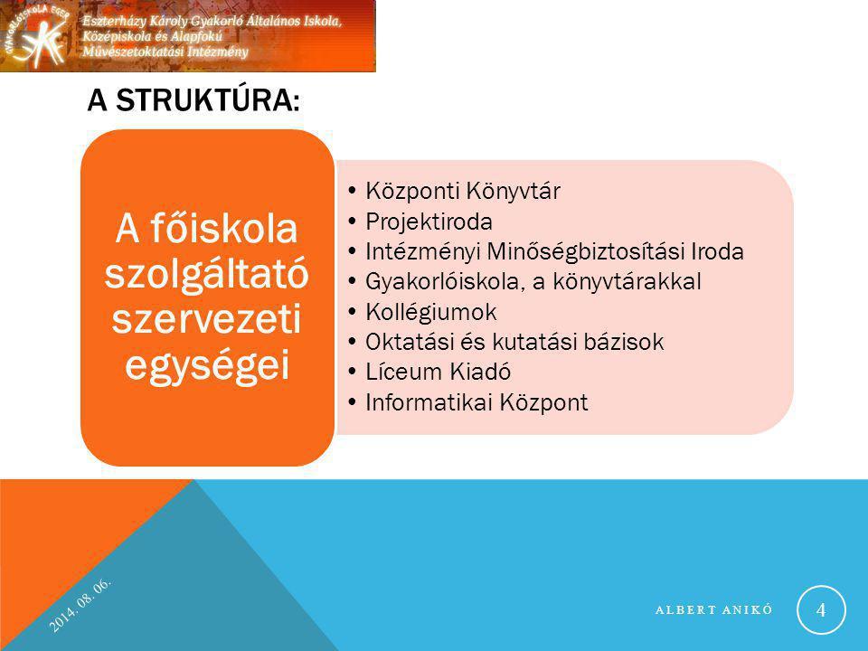 A STRUKTÚRA: Központi Könyvtár Projektiroda Intézményi Minőségbiztosítási Iroda Gyakorlóiskola, a könyvtárakkal Kollégiumok Oktatási és kutatási bázis