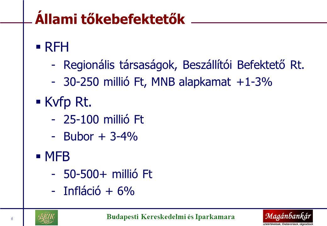 Budapesti Kereskedelmi és Iparkamara 7 Az MFB tőkebef.