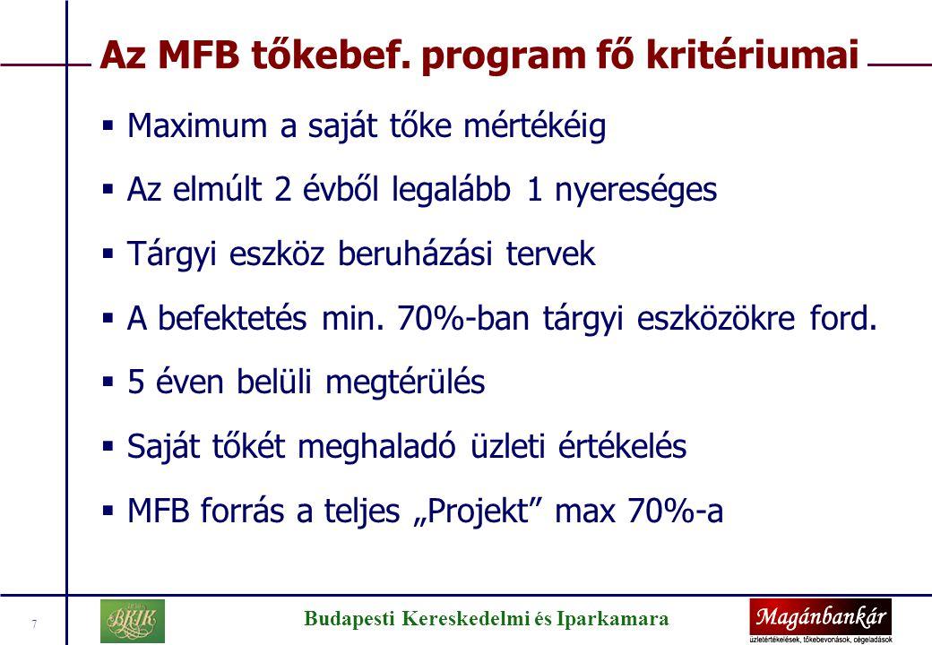 Budapesti Kereskedelmi és Iparkamara 8 Az MFB finanszírozási mix