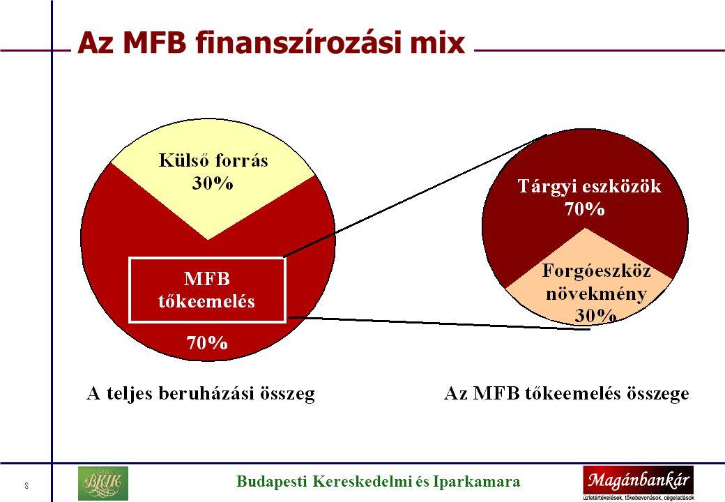 Budapesti Kereskedelmi és Iparkamara 9 Miben segít az MFB tőkejuttatás.