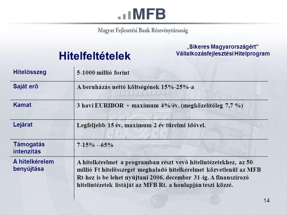 14 Hitelösszeg 5-1000 millió forint Saját erő A beruházás nettó költségének 15%-25%-a Kamat 3 havi EURIBOR + maximum 4%/év.
