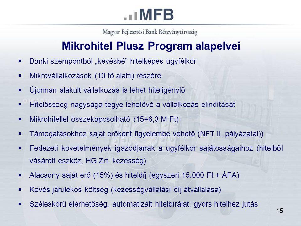 """15 Mikrohitel Plusz Program alapelvei  Banki szempontból """"kevésbé hitelképes ügyfélkör  Mikrovállalkozások (10 fő alatti) részére  Újonnan alakult vállalkozás is lehet hiteligénylő  Hitelösszeg nagysága tegye lehetővé a vállalkozás elindítását  Mikrohitellel összekapcsolható (15+6,3 M Ft)  Támogatásokhoz saját erőként figyelembe vehető (NFT II."""