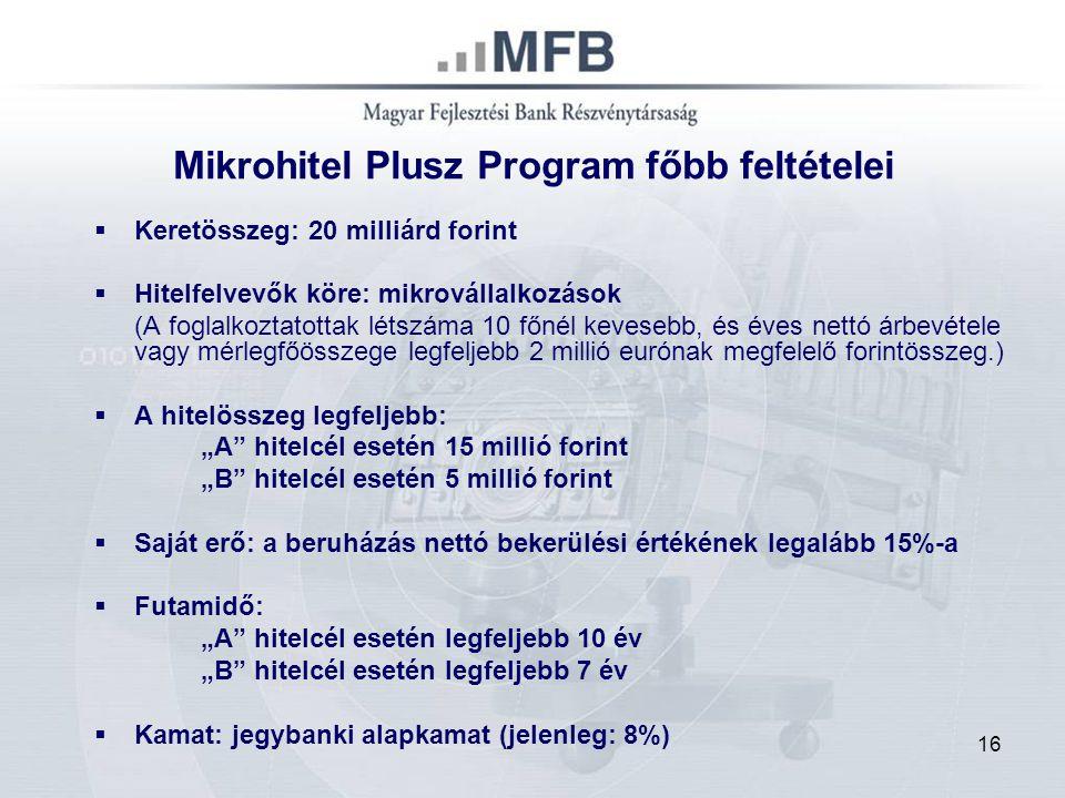 """16 Mikrohitel Plusz Program főbb feltételei  Keretösszeg: 20 milliárd forint  Hitelfelvevők köre: mikrovállalkozások (A foglalkoztatottak létszáma 10 főnél kevesebb, és éves nettó árbevétele vagy mérlegfőösszege legfeljebb 2 millió eurónak megfelelő forintösszeg.)  A hitelösszeg legfeljebb: """"A hitelcél esetén 15 millió forint """"B hitelcél esetén 5 millió forint  Saját erő: a beruházás nettó bekerülési értékének legalább 15%-a  Futamidő: """"A hitelcél esetén legfeljebb 10 év """"B hitelcél esetén legfeljebb 7 év  Kamat: jegybanki alapkamat (jelenleg: 8%)"""