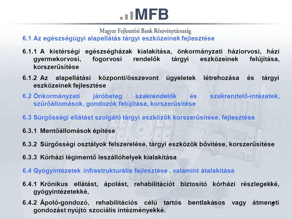 19 A hitel feltételei Hitelösszeg A-B hitelcél 5-400 millió forint integrátor 750 MFt B hitelcél 5-300 millió forint C hitelcél 5-50 millió forint Saját erő A beruházás nettó költségének 15%-20%-a Kamat A-B hitelcél: 3 havi EURIBOR + maximum 4%/év.