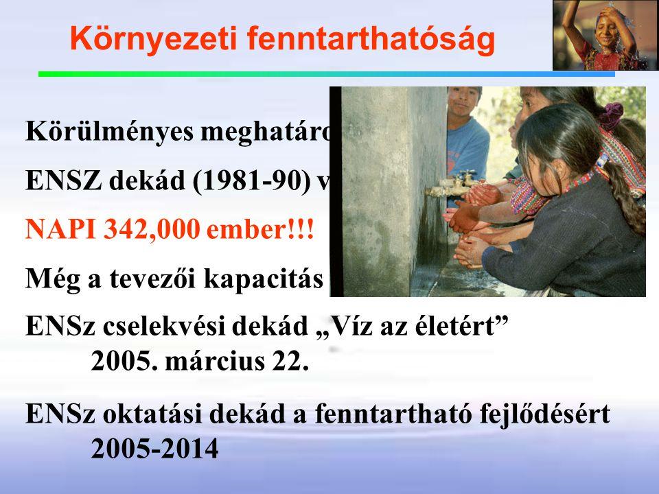 Körülményes meghatározás ENSZ dekád (1981-90) vízellátás-csatornázás NAPI 342,000 ember!!.