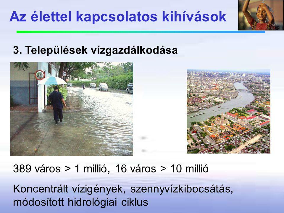 3. Települések vízgazdálkodása 1800 1% városlakó 1970 30% 2002 48% 203060% várható 389 város > 1 millió, 16 város > 10 millió Koncentrált vízigények,