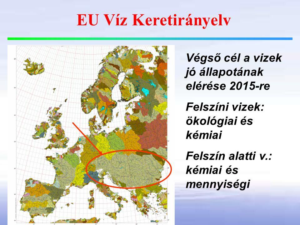 EU Víz Keretirányelv Végső cél a vizek jó állapotának elérése 2015-re Felszíni vizek: ökológiai és kémiai Felszín alatti v.: kémiai és mennyiségi