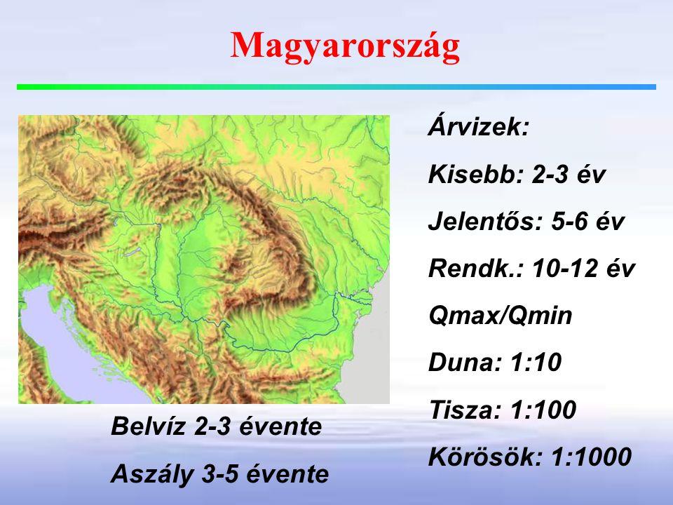 Magyarország Árvizek: Kisebb: 2-3 év Jelentős: 5-6 év Rendk.: 10-12 év Qmax/Qmin Duna: 1:10 Tisza: 1:100 Körösök: 1:1000 Belvíz 2-3 évente Aszály 3-5