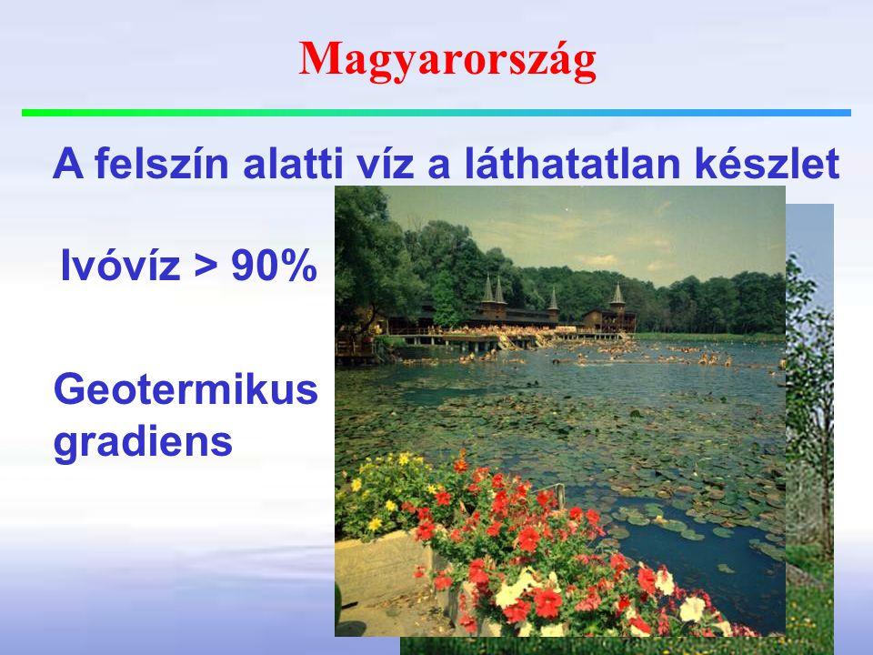 Magyarország A felszín alatti víz a láthatatlan készlet Ivóvíz > 90% Geotermikus gradiens