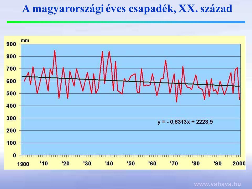 A magyarországi éves csapadék, XX. század www.vahava.hu
