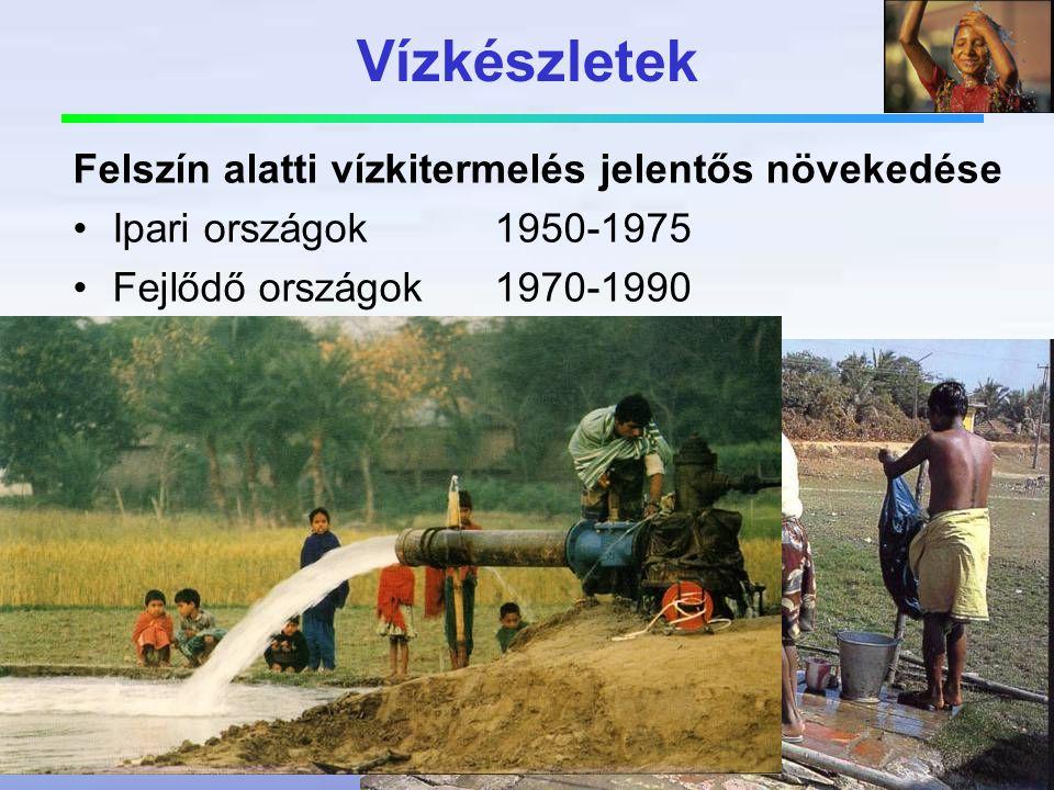 Vízkészletek Felszín alatti vízkitermelés jelentős növekedése Ipari országok 1950-1975 Fejlődő országok 1970-1990