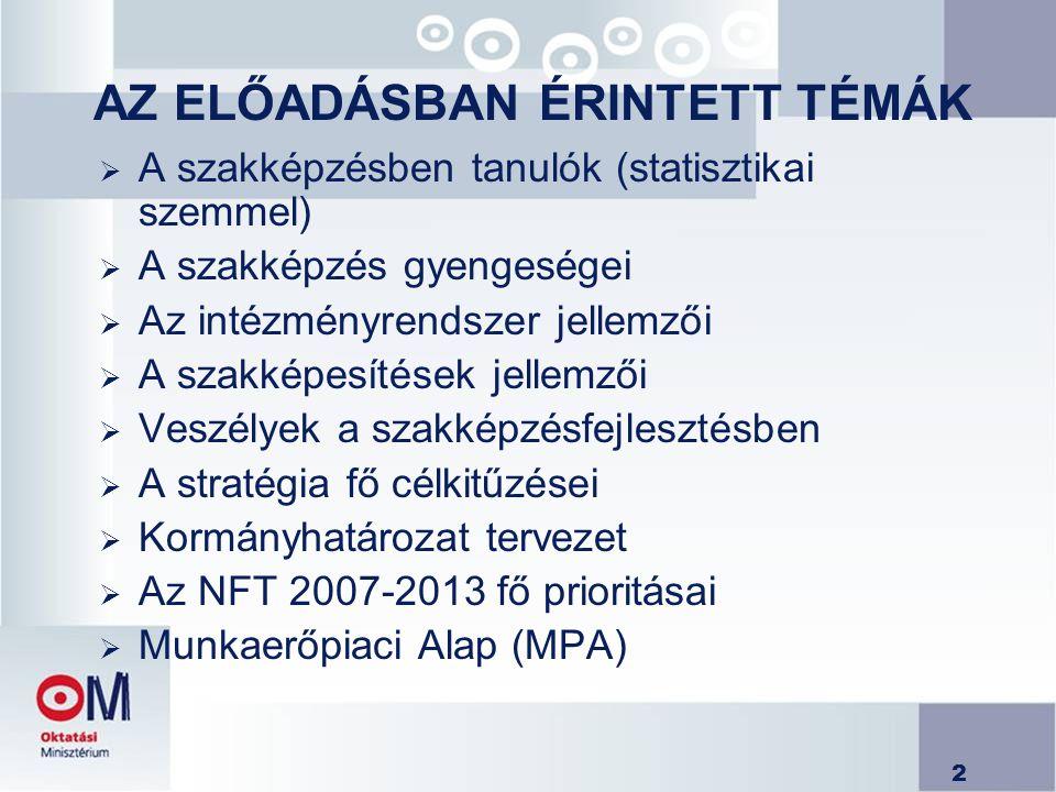 23 Tanulók, hallgatók, illetve a saját dolgozók képzése ( b.adat: 8,6 milliárd Ft) Szakképzési hozzájárulási kötelezettség (2004.